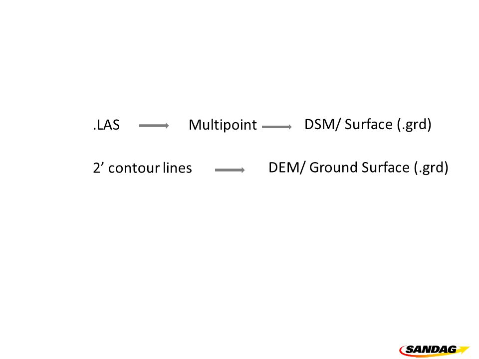 .LASMultipoint DSM/ Surface (.grd) 2' contour lines DEM/ Ground Surface (.grd)