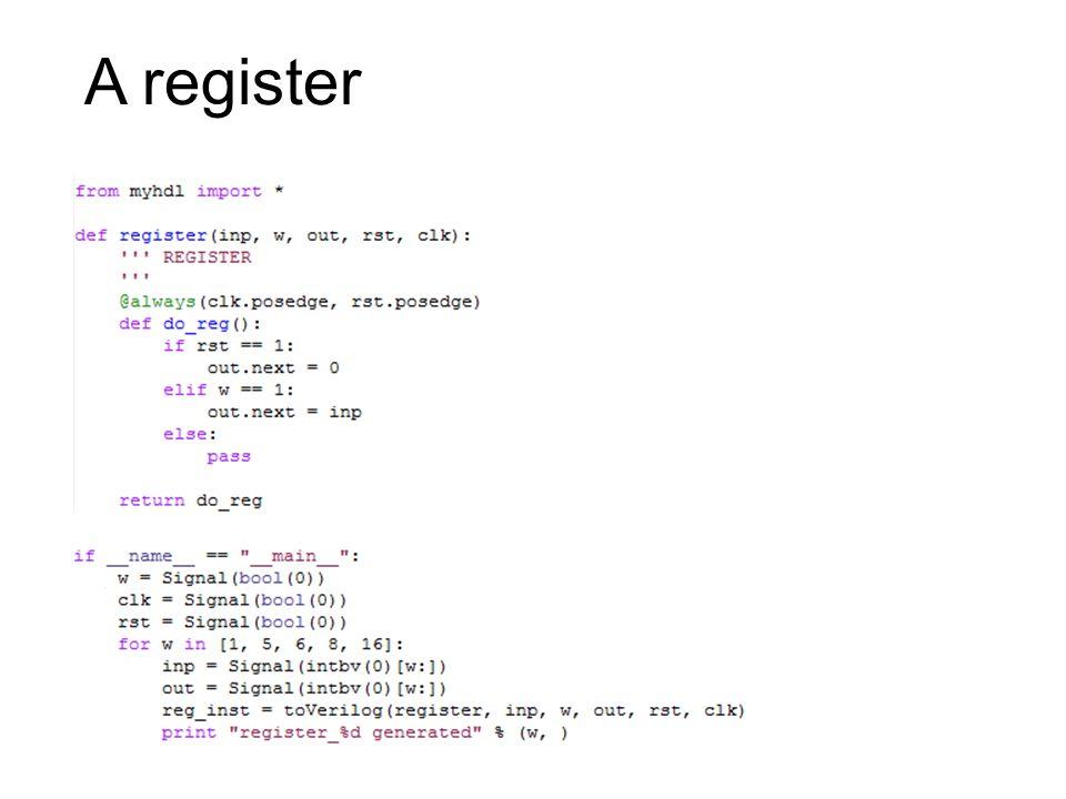 A register