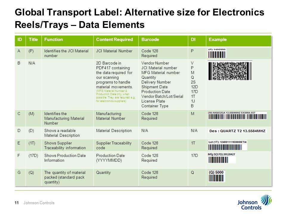 Johnson Controls11 Global Transport Label: Alternative size for Electronics Reels/Trays – Data Elements