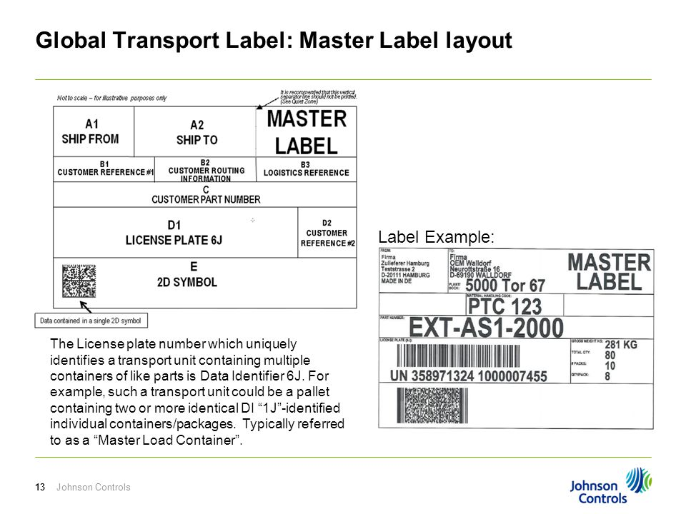 Johnson Controls13 Global Transport Label: Master Label layout The License plate number which uniquely identifies a transport unit containing multiple