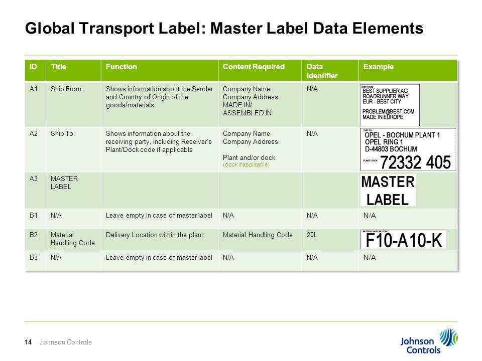 Johnson Controls14 Global Transport Label: Master Label Data Elements