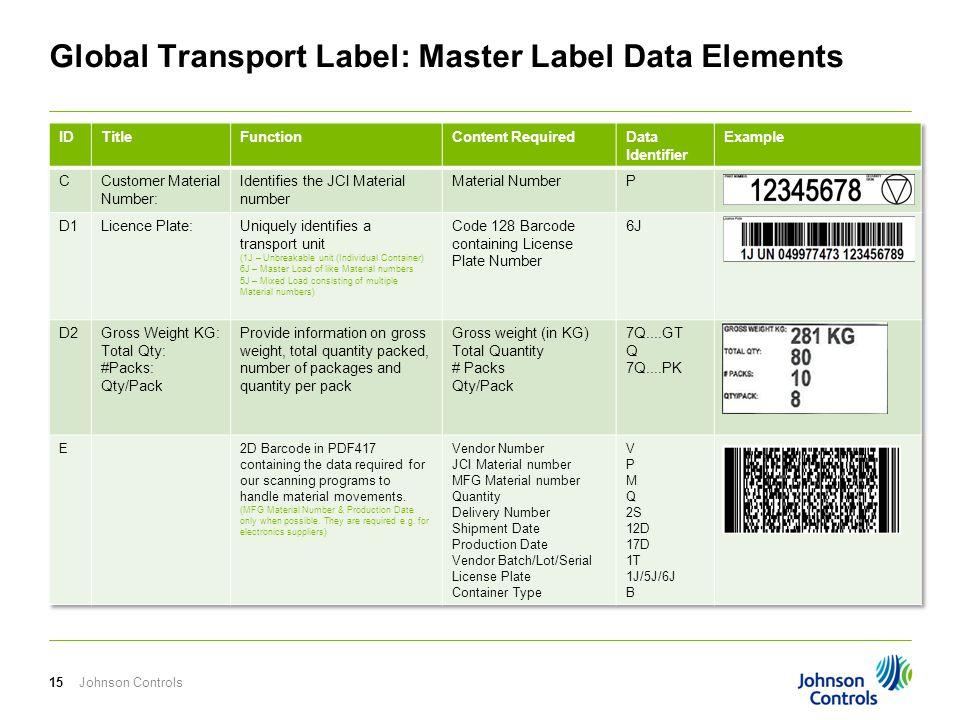 Johnson Controls15 Global Transport Label: Master Label Data Elements