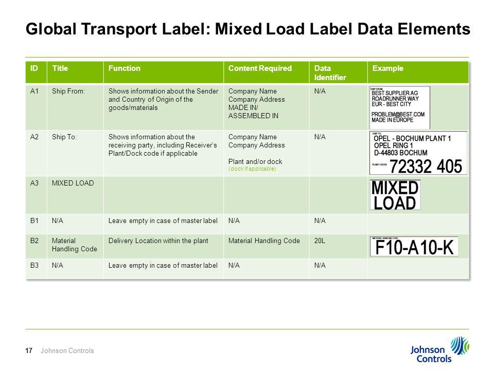 Johnson Controls17 Global Transport Label: Mixed Load Label Data Elements