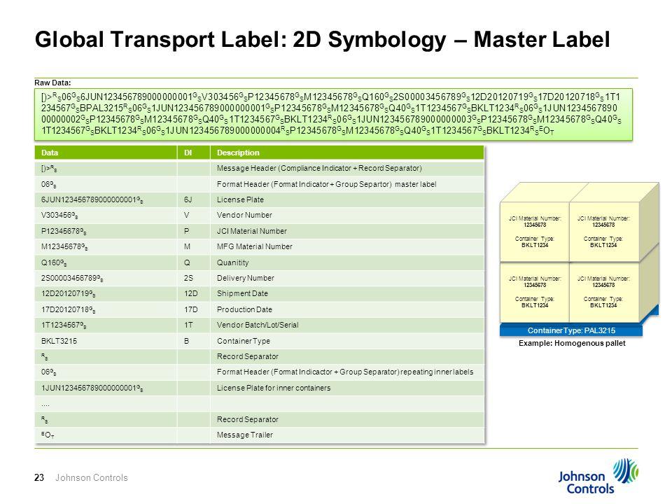 Johnson Controls23 Global Transport Label: 2D Symbology – Master Label [)> R S 06 G S 6JUN123456789000000001 G S V303456 G S P12345678 G S M12345678 G