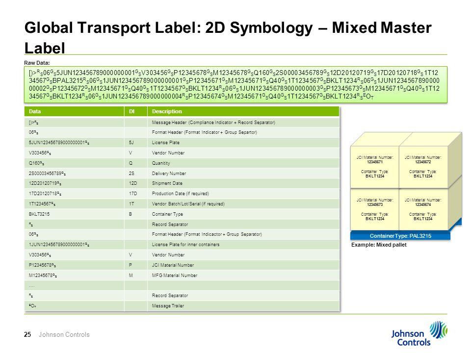 Johnson Controls25 Global Transport Label: 2D Symbology – Mixed Master Label [)> R S 06 G S 5JUN123456789000000001 G S V303456 G S P12345678 G S M1234