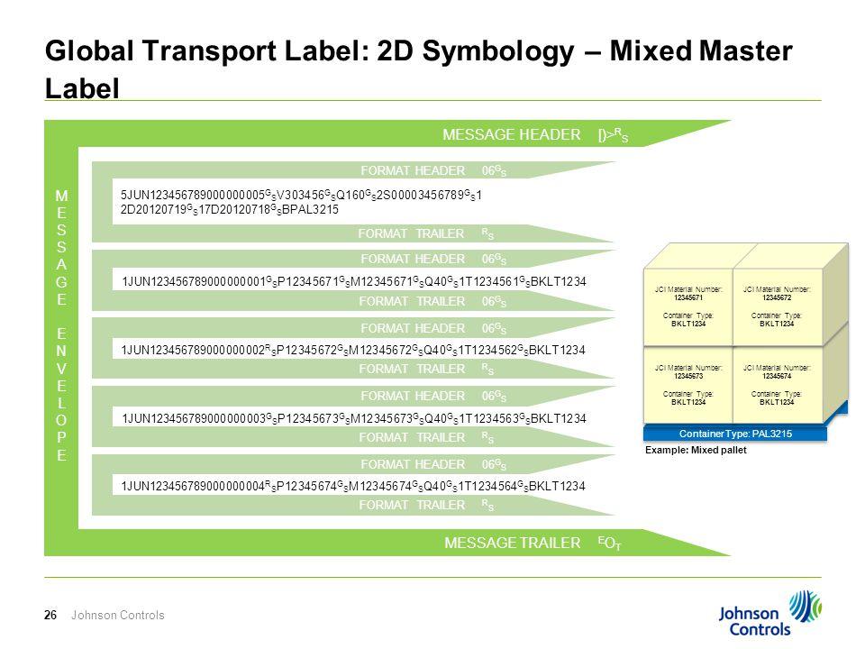 Johnson Controls26 Global Transport Label: 2D Symbology – Mixed Master Label MESSAGE HEADER MESSAGEENVELOPEMESSAGEENVELOPE [)> R S MESSAGE TRAILER EOT