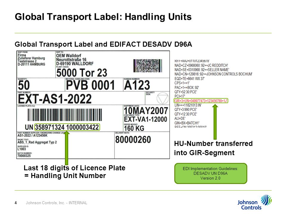 Global Transport Label and EDIFACT DESADV D96A Last 18 digits of Licence Plate HU-Number transferred into GIR-Segment EDI Implementation Guidelines: D