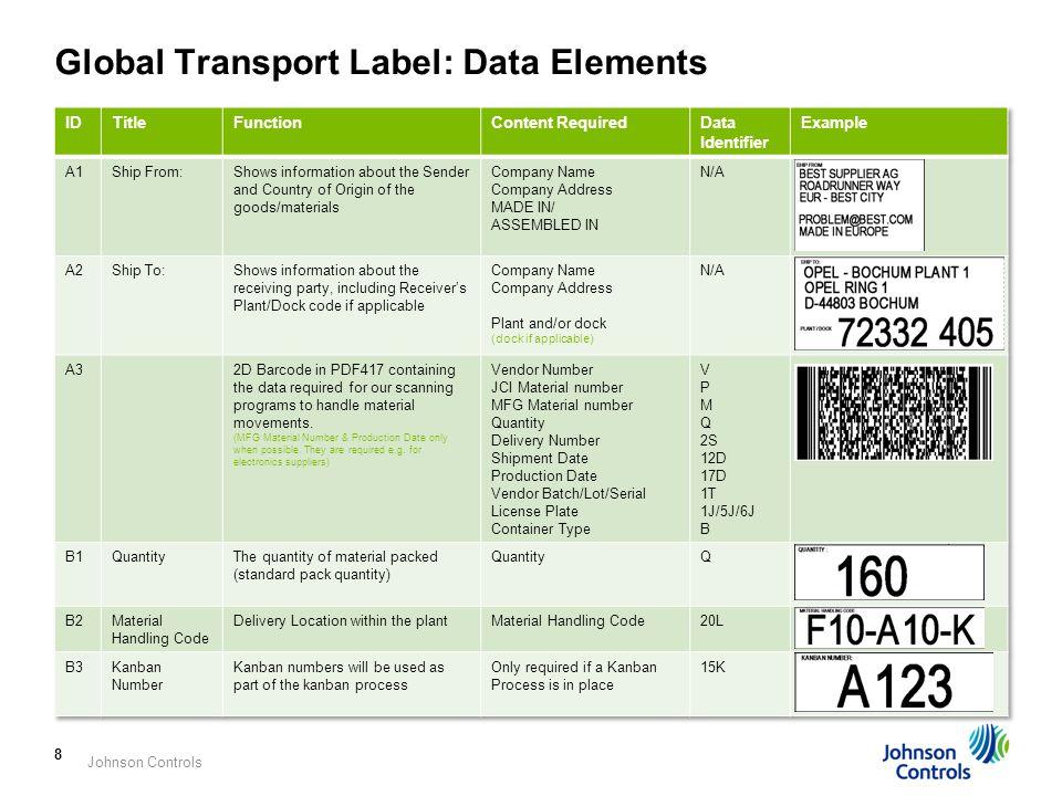 Johnson Controls 8 Global Transport Label: Data Elements