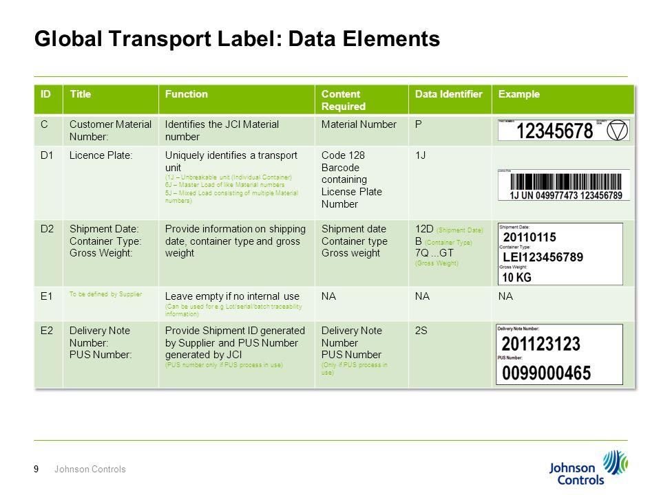 Johnson Controls9 Global Transport Label: Data Elements