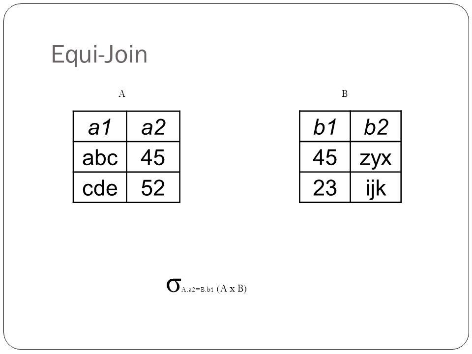 Equi-Join a1a2 abc45 cde52 b1b2 45zyx 23ijk σ A.a2=B.b1 (A x B) AB