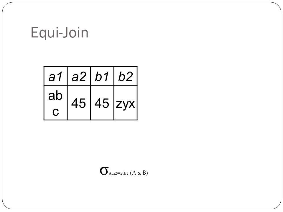 Equi-Join a1a2b1b2 ab c 45 zyx σ A.a2=B.b1 (A x B)