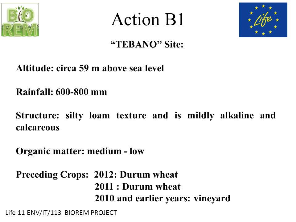 Life 11 ENV/IT/113 BIOREM PROJECT Compost VAP silting using a rotary TEBANO