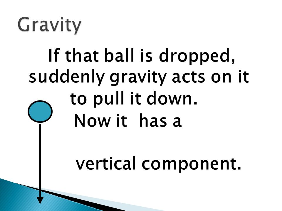If that ball is dropped, suddenly gravity acts on it to pull it down. Now it has a vertical component.