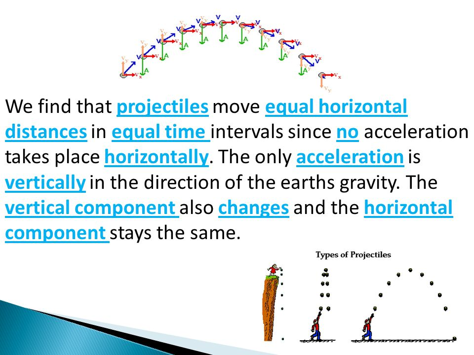 We find that projectiles move equal horizontal distances in equal time intervals since no acceleration takes place horizontally. The only acceleration