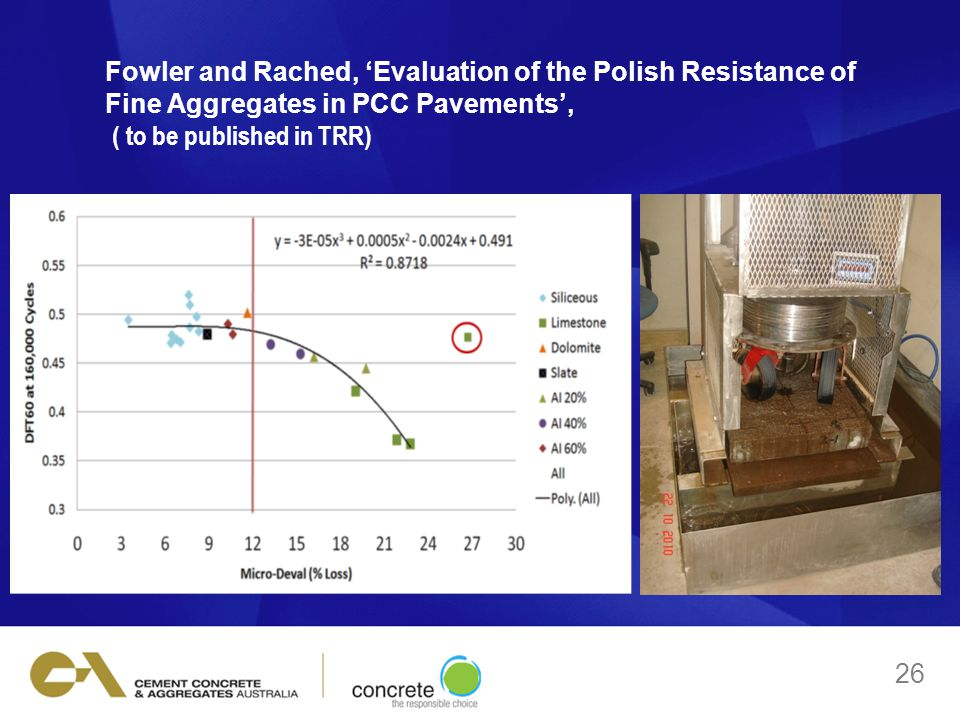 Fowler and Rached, 'Evaluation of the Polish Resistance of Fine Aggregates in PCC Pavements', ( to be published in TRR) 26