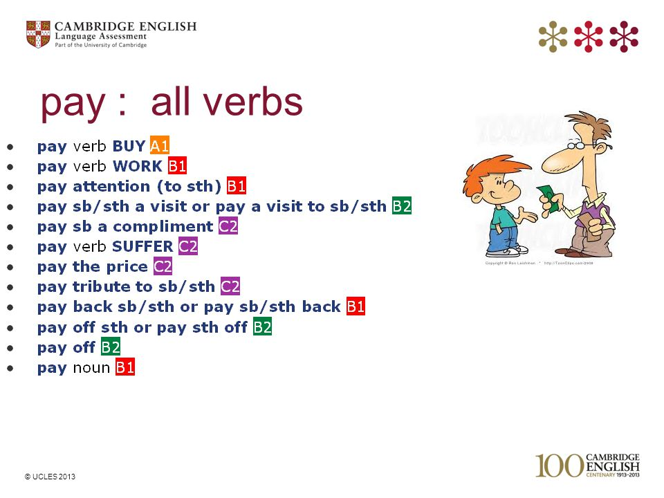 © UCLES 2013 pay : all verbs