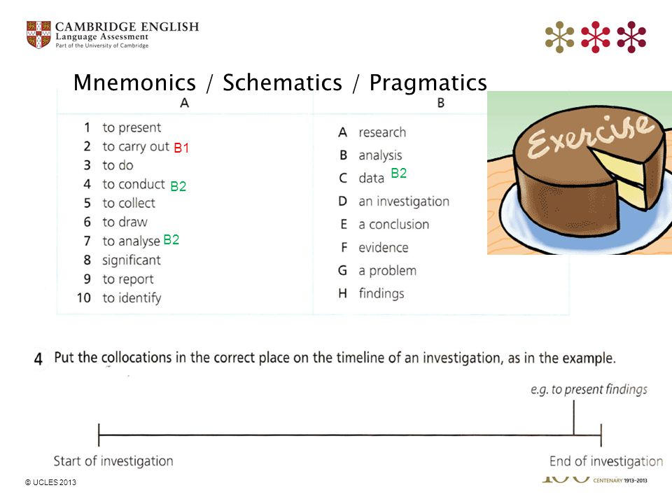 Mnemonics / Schematics / Pragmatics B1 B2