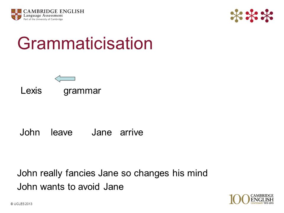 © UCLES 2013 Grammaticisation Lexis grammar John leave Jane arrive John really fancies Jane so changes his mind John wants to avoid Jane