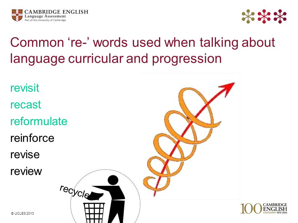 Common 're-' words used when talking about language curricular and progression revisit recast reformulate reinforce revise review recycle