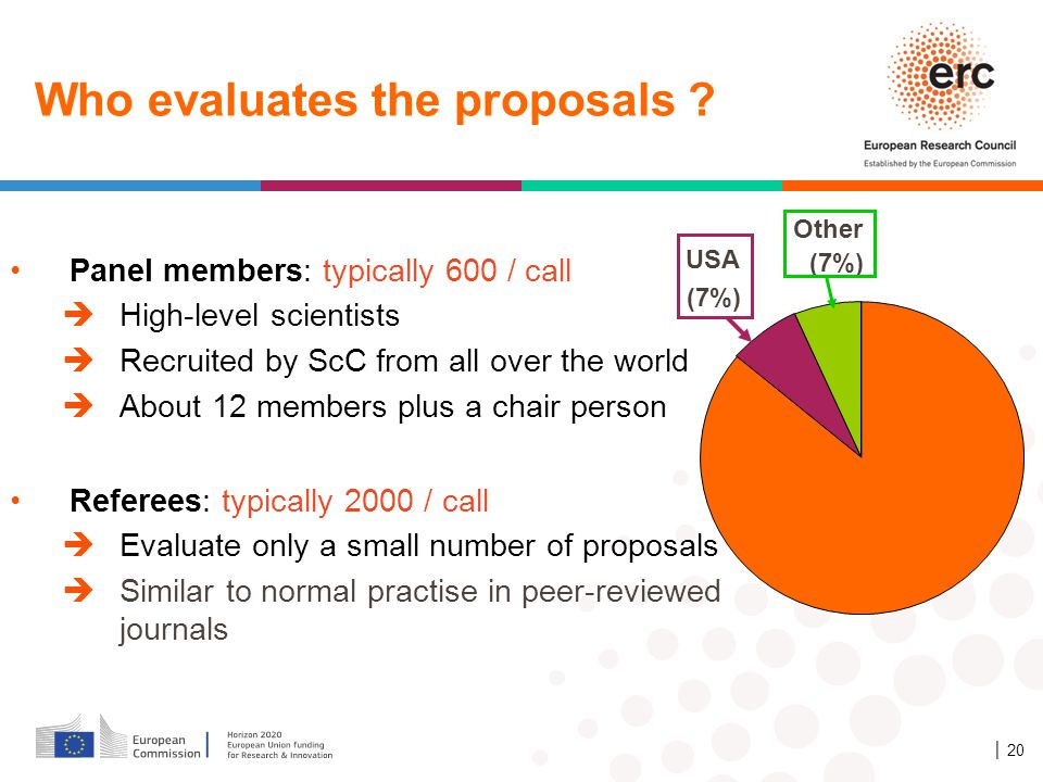 │ 20 Panel members: typically 600 / call  High-level scientists  Recruited by ScC from all over the world  About 12 members plus a chair person Referees: typically 2000 / call  Evaluate only a small number of proposals  Similar to normal practise in peer-reviewed journals Other (7%) Who evaluates the proposals .