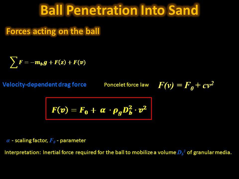 α - scaling factor, F 0 - parameter Velocity-dependent drag force Interpretation: Inertial force required for the ball to mobilize a volume D b 3 of granular media.