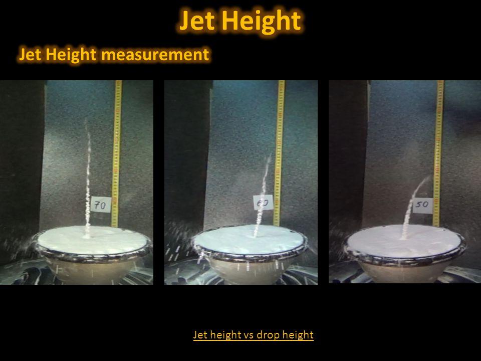 Jet height vs drop height