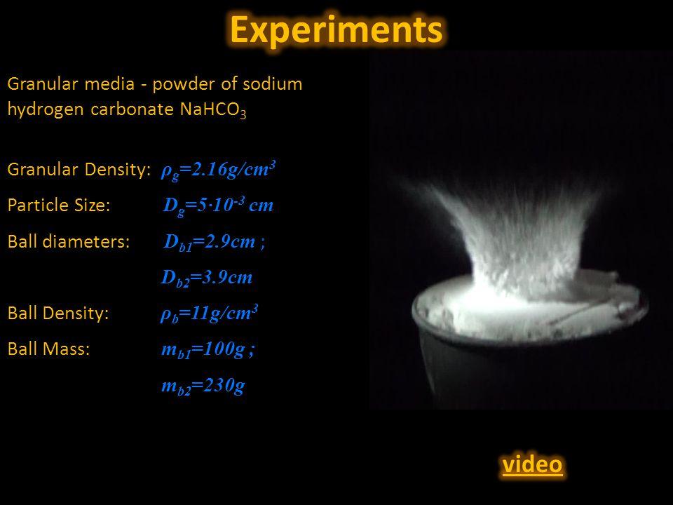 Granular media - powder of sodium hydrogen carbonate NaHCO 3 Granular Density: ρ g =2.16g/cm 3 Particle Size: D g =5·10 -3 cm Ball diameters: D b1 =2.9cm ; D b2 =3.9cm Ball Density: ρ b =11g/cm 3 Ball Mass: m b1 =100g ; m b2 =230g