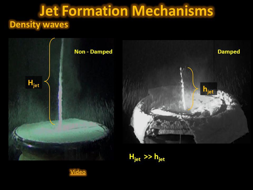 h jet H jet Non - DampedDamped H jet >> h jet