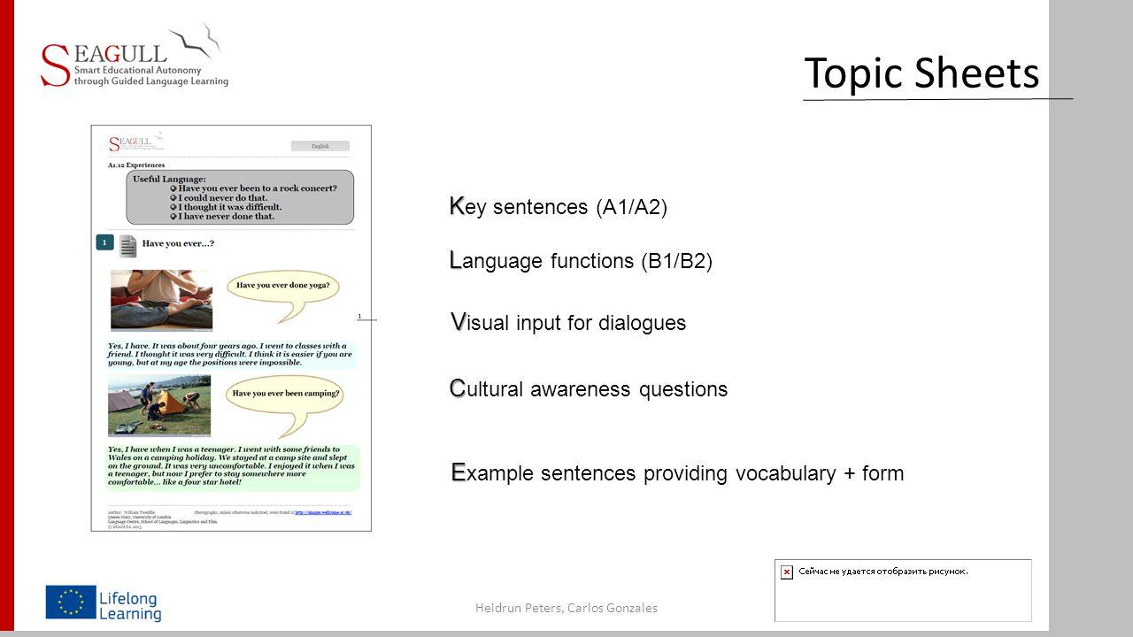 Topic Sheets Heidrun Peters, Carlos Gonzales K K ey sentences (A1/A2) L L anguage functions (B1/B2) V V isual input for dialogues E E xample sentences