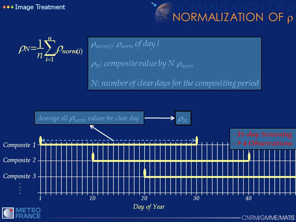 Day of Year 110203040 Composite 1 Composite 2 Composite 3 : Average all  norm values for clear day - 31-day Screening - > 4 Observations NN NORMALIZATION OF  Image Treatment  norm(i) :  norm of day i  N : composite value by N  norm N: number of clear days for the compositing period