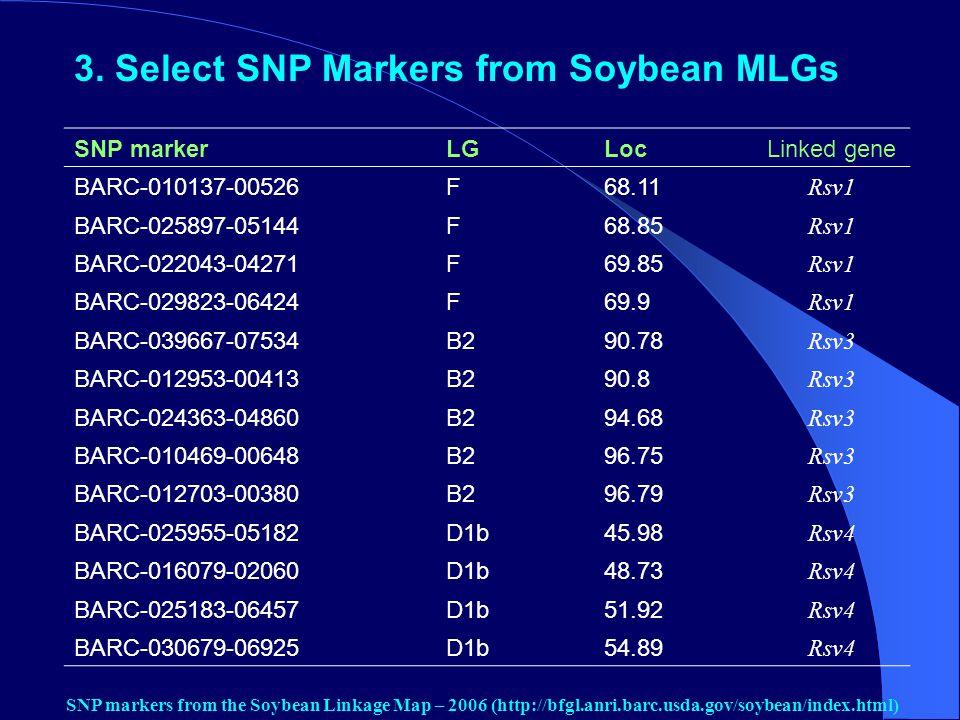 SNP markerLGLocLinked gene BARC-010137-00526F68.11 Rsv1 BARC-025897-05144F68.85 Rsv1 BARC-022043-04271F69.85 Rsv1 BARC-029823-06424F69.9 Rsv1 BARC-039667-07534B290.78 Rsv3 BARC-012953-00413B290.8 Rsv3 BARC-024363-04860B294.68 Rsv3 BARC-010469-00648B296.75 Rsv3 BARC-012703-00380B296.79 Rsv3 BARC-025955-05182D1b45.98 Rsv4 BARC-016079-02060D1b48.73 Rsv4 BARC-025183-06457D1b51.92 Rsv4 BARC-030679-06925D1b54.89 Rsv4 3.
