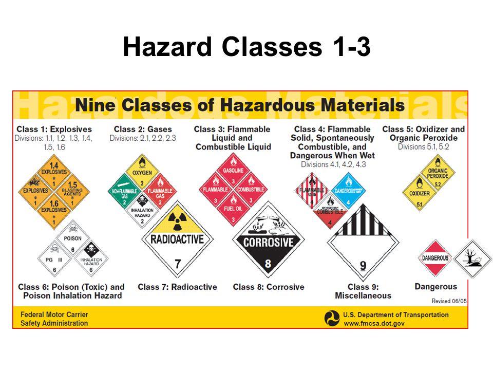 Hazard Classes 1-3
