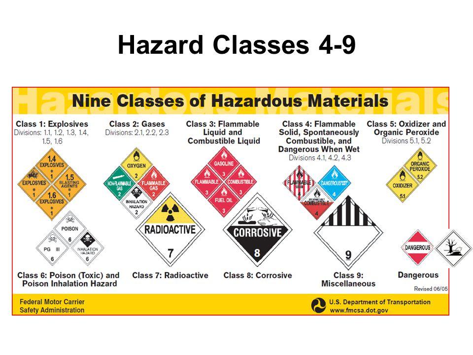 Hazard Classes 4-9
