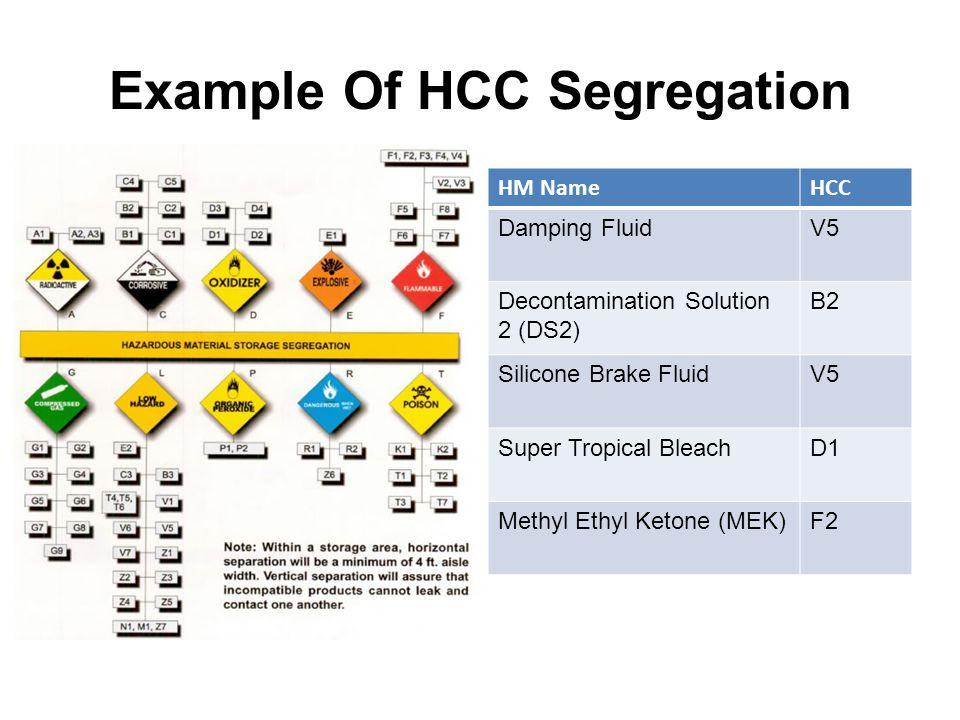 Example Of HCC Segregation HM NameHCC Damping FluidV5 Decontamination Solution 2 (DS2) B2 Silicone Brake FluidV5 Super Tropical BleachD1 Methyl Ethyl Ketone (MEK)F2