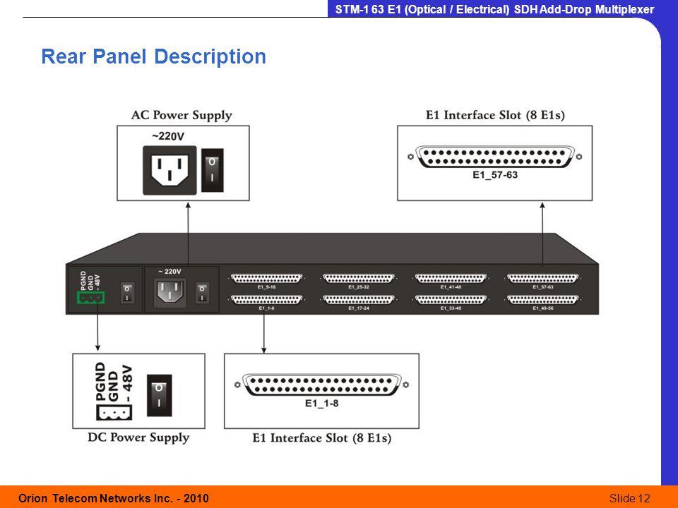 Orion Telecom Networks Inc. - 2010Slide 12 STM-1 63 E1 (Optical / Electrical) SDH Add-Drop Multiplexer Rear Panel Description