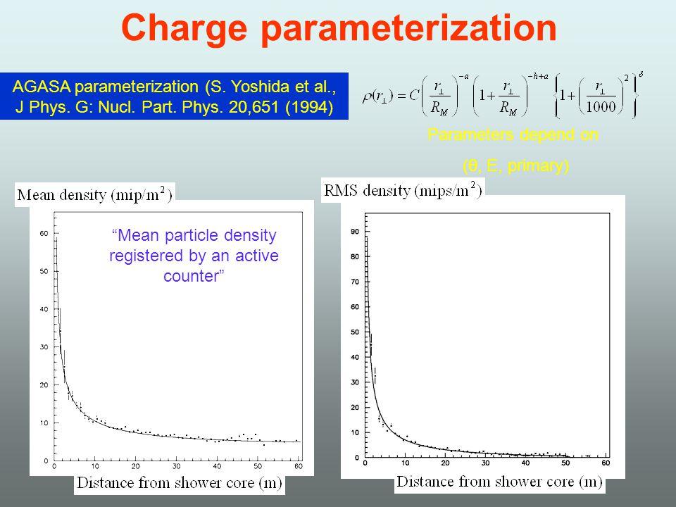 "Charge parameterization AGASA parameterization (S. Yoshida et al., J Phys. G: Nucl. Part. Phys. 20,651 (1994) Parameters depend on (θ, Ε, primary) ""Me"