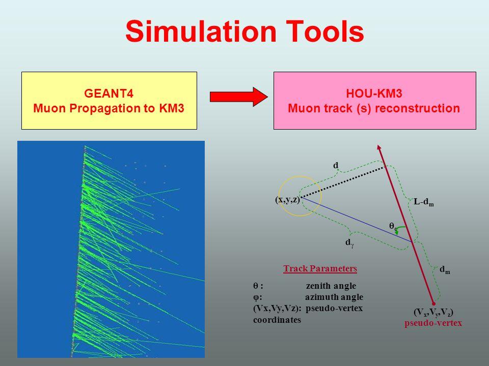 Simulation Tools GEANT4 Muon Propagation to KM3 HOU-KM3 Muon track (s) reconstruction dmdm L-d m (V x,V y,V z ) pseudo-vertex dγdγ d Track Parameters