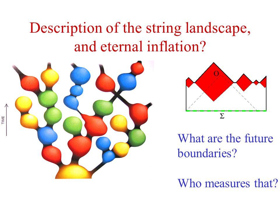 Description of the string landscape, and eternal inflation.