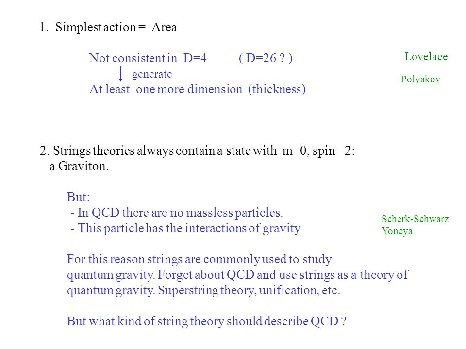 1.Simplest action = Area Not consistent in D=4 ( D=26 .