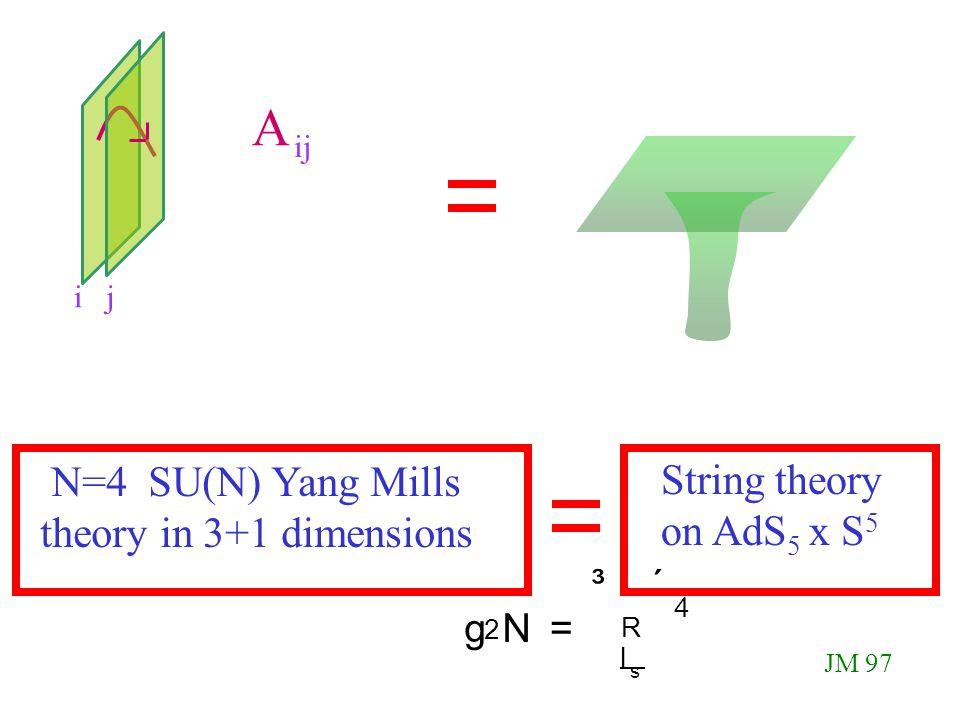 N=4 SU(N) Yang Mills theory in 3+1 dimensions String theory on AdS 5 x S 5 ij A ij JM 97 g 2 N = ³ R l s ´ 4