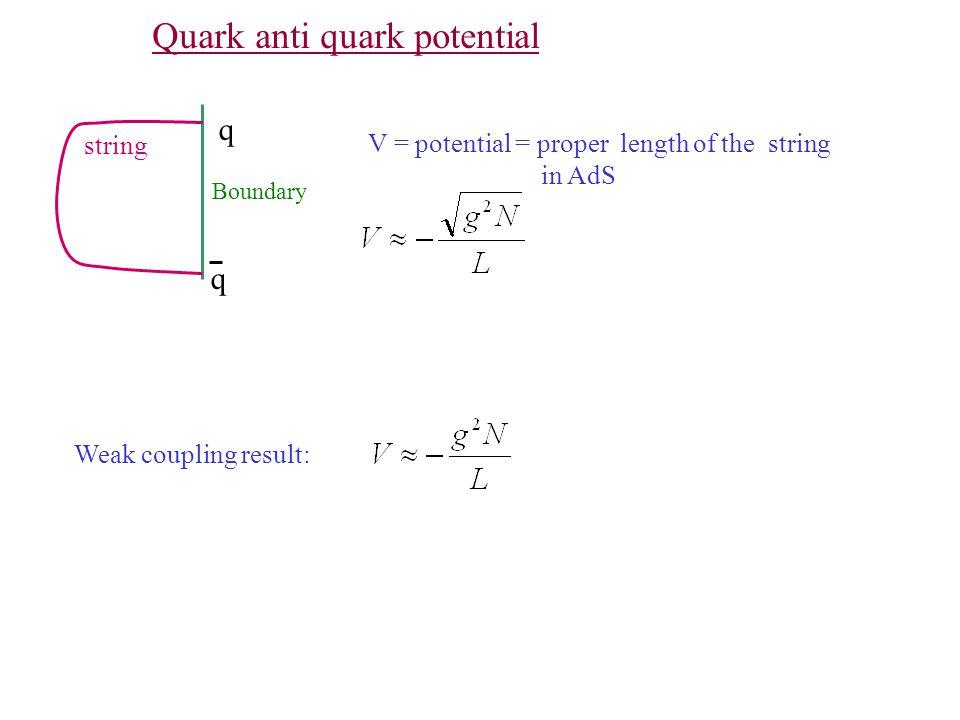 string Boundary q q Quark anti quark potential V = potential = proper length of the string in AdS Weak coupling result: