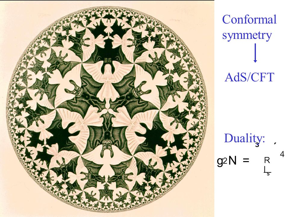 AdS/CFT Conformal symmetry g 2 N = ³ R l s ´ 4 Duality: