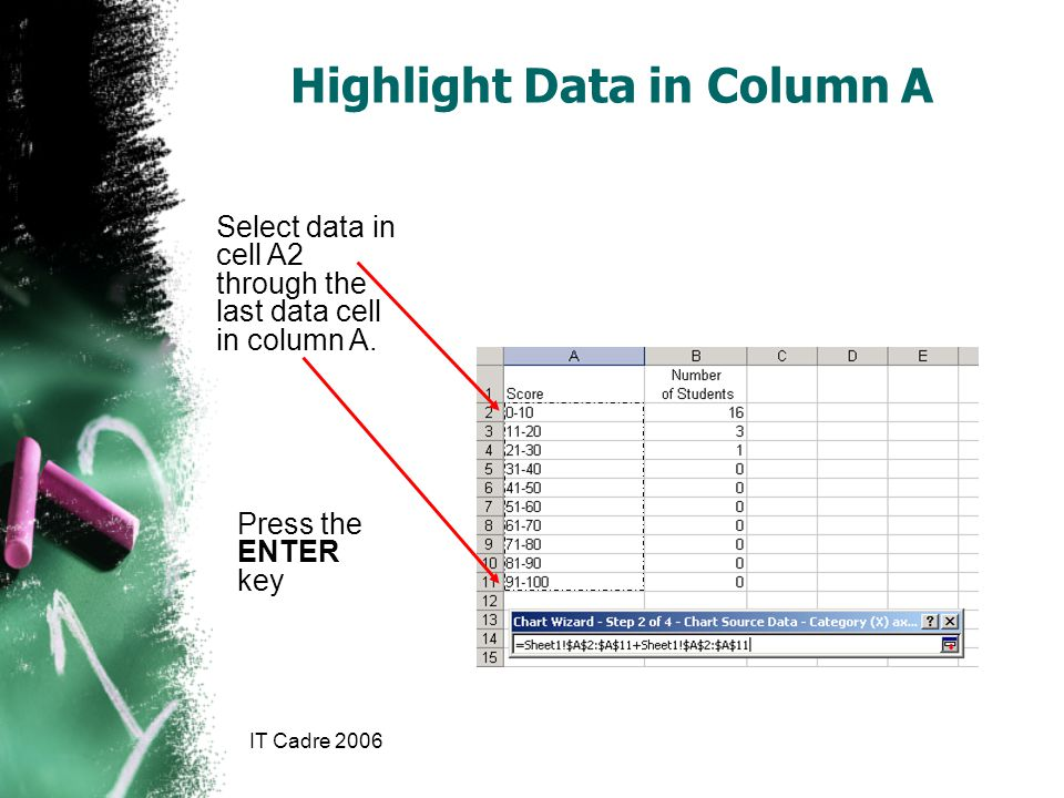 IT Cadre 2006 Highlight Data in Column A Select data in cell A2 through the last data cell in column A.