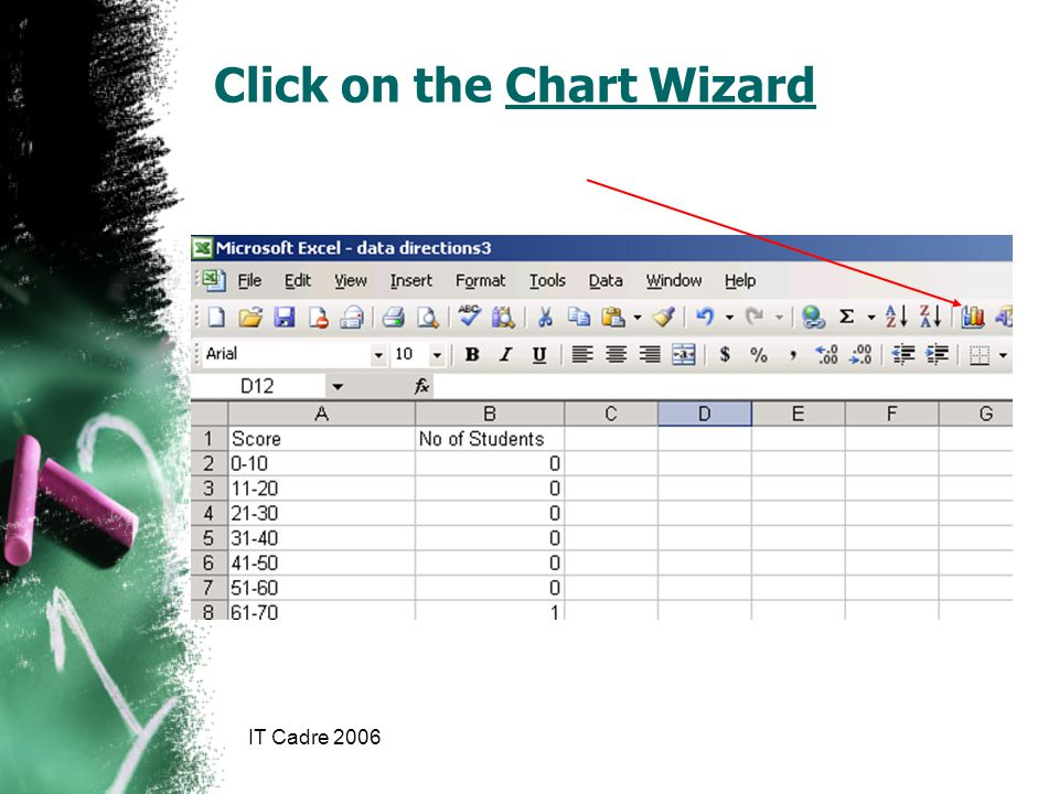 IT Cadre 2006 Click on the Chart Wizard