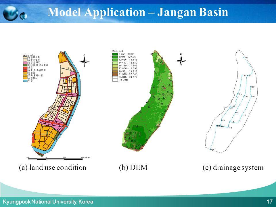 Kyungpook National University, Korea 17 Model Application – Jangan Basin (a) land use condition(b) DEM(c) drainage system