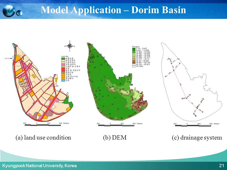Kyungpook National University, Korea 21 Model Application – Dorim Basin (a) land use condition(b) DEM(c) drainage system