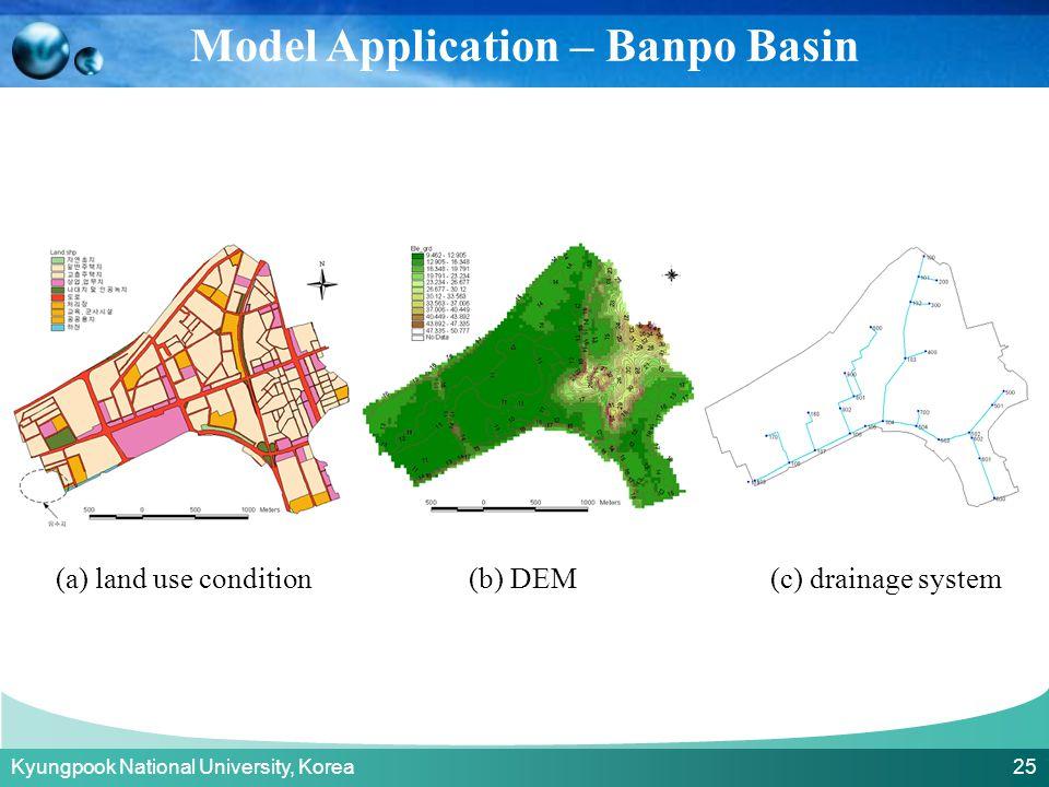 Kyungpook National University, Korea 25 Model Application – Banpo Basin (a) land use condition(b) DEM(c) drainage system