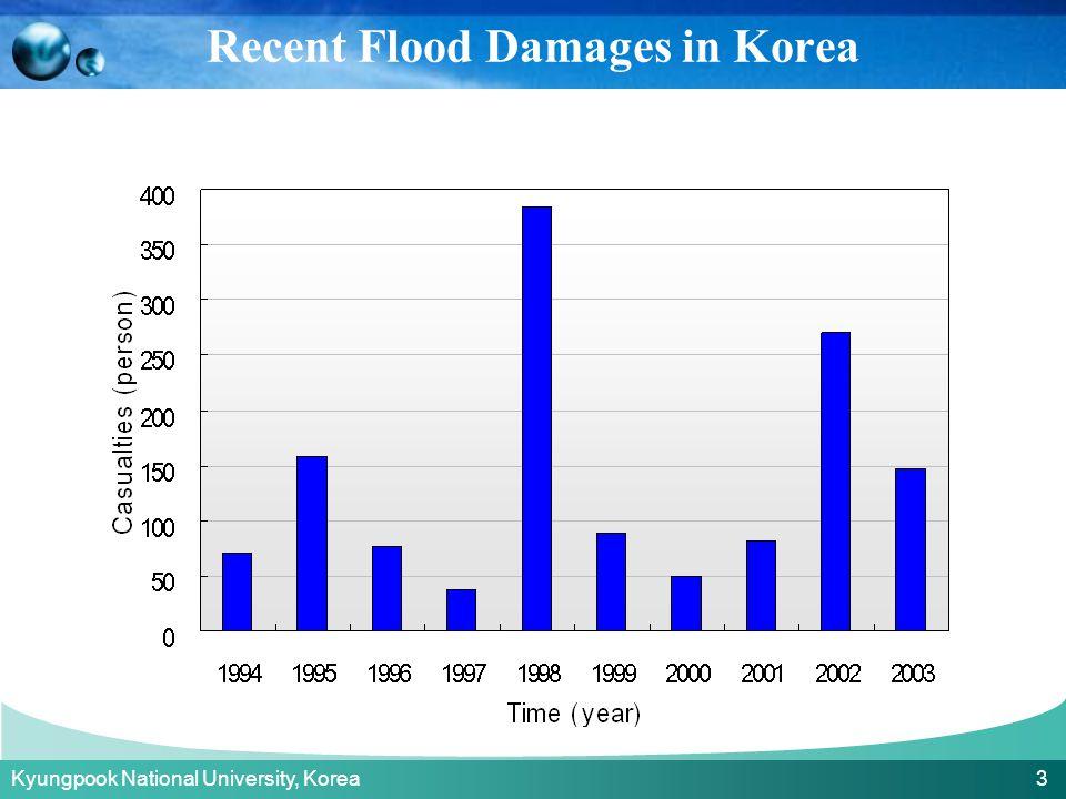 Kyungpook National University, Korea 3 Recent Flood Damages in Korea