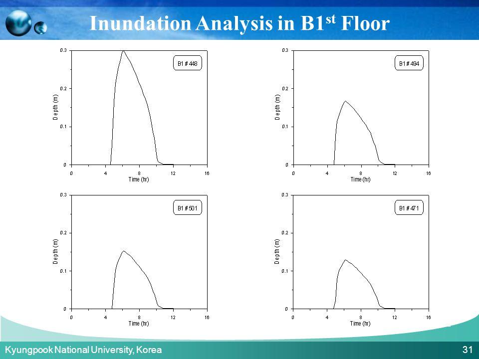 Kyungpook National University, Korea 31 Inundation Analysis in B1 st Floor
