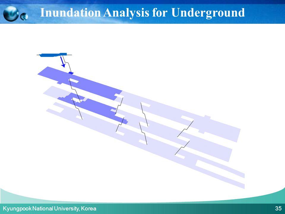 Kyungpook National University, Korea 35 Inundation Analysis for Underground